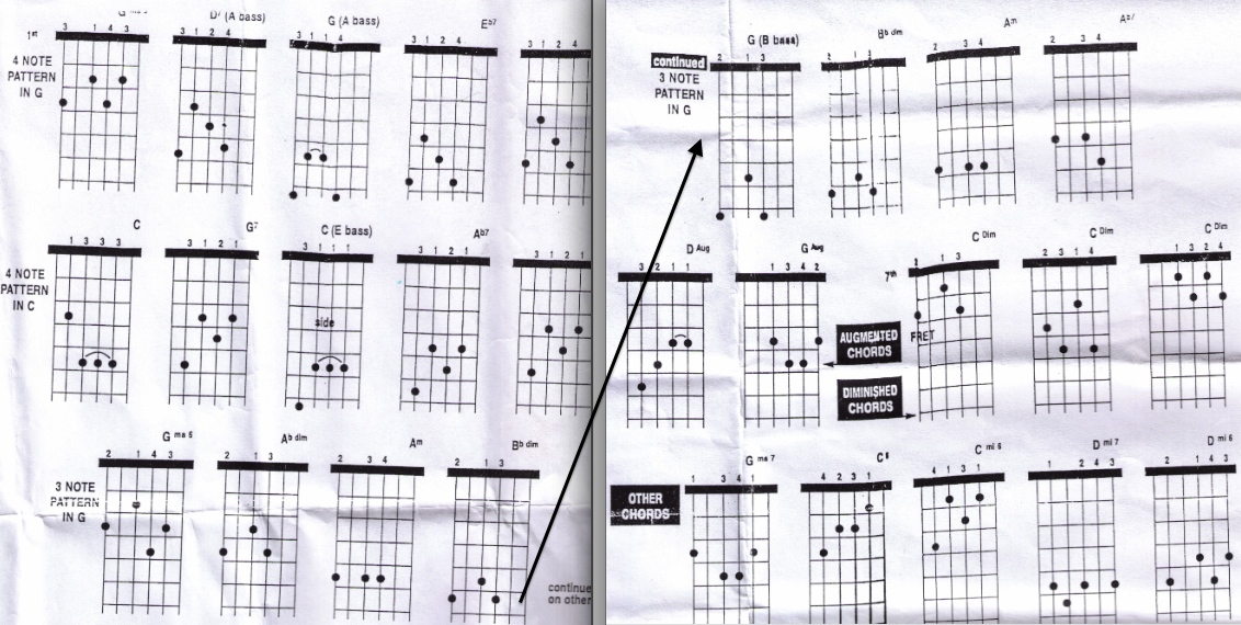 smooth criminal chords